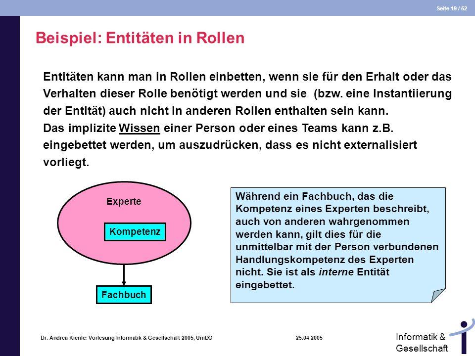 Seite 19 / 52 Informatik & Gesellschaft Dr. Andrea Kienle: Vorlesung Informatik & Gesellschaft 2005, UniDO 25.04.2005 Beispiel: Entitäten in Rollen Ex