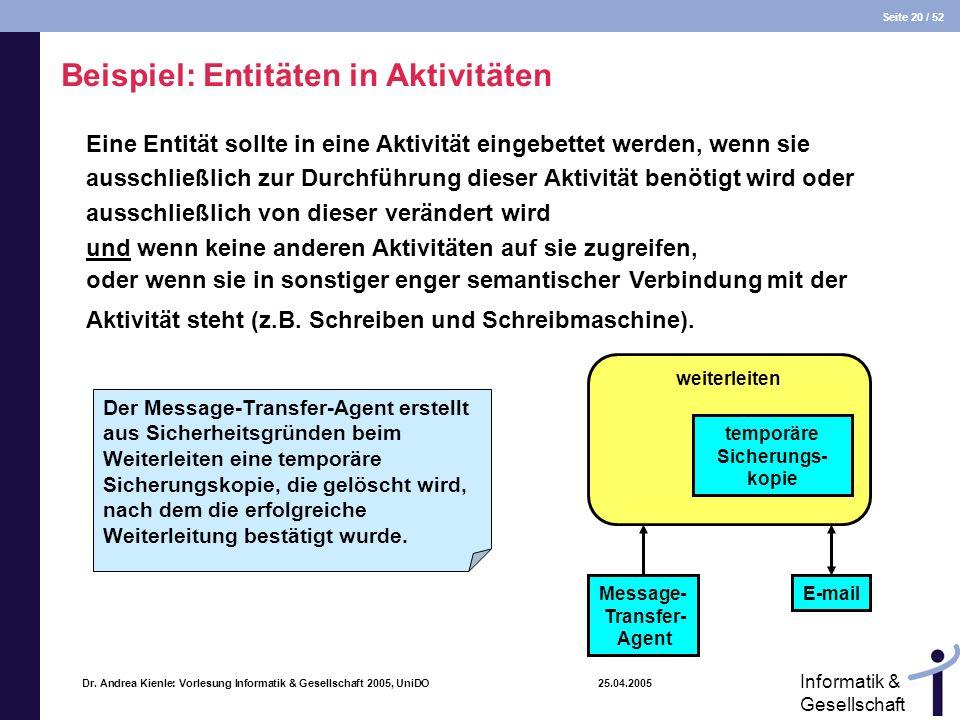 Seite 20 / 52 Informatik & Gesellschaft Dr. Andrea Kienle: Vorlesung Informatik & Gesellschaft 2005, UniDO 25.04.2005 Beispiel: Entitäten in Aktivität