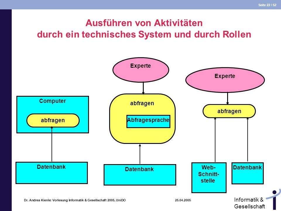 Seite 22 / 52 Informatik & Gesellschaft Dr. Andrea Kienle: Vorlesung Informatik & Gesellschaft 2005, UniDO 25.04.2005 Ausführen von Aktivitäten durch