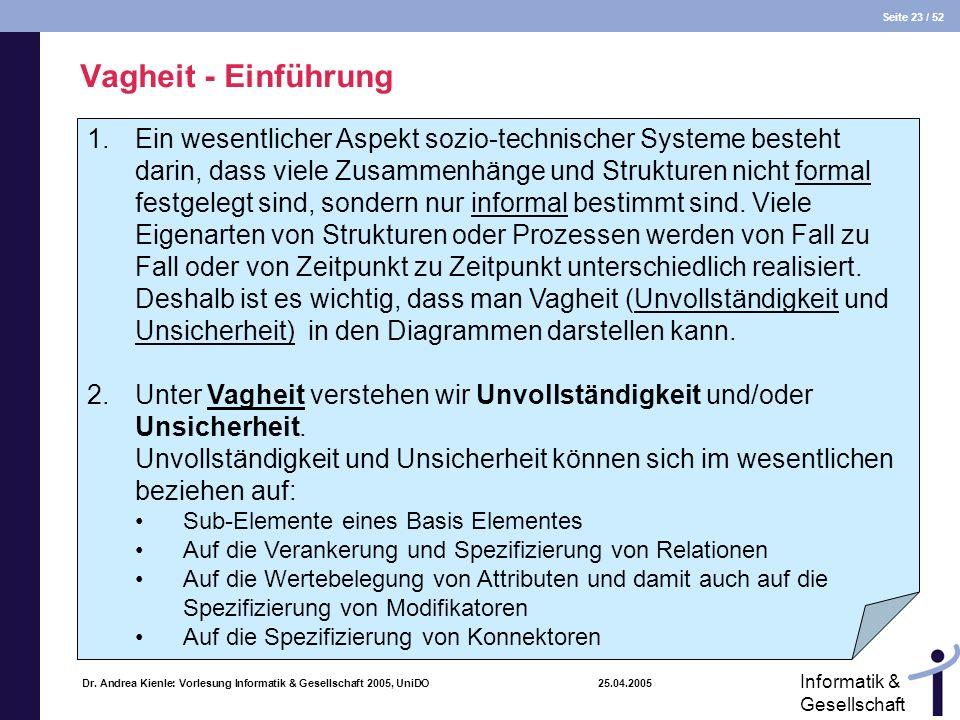 Seite 23 / 52 Informatik & Gesellschaft Dr. Andrea Kienle: Vorlesung Informatik & Gesellschaft 2005, UniDO 25.04.2005 Vagheit - Einführung 1.Ein wesen