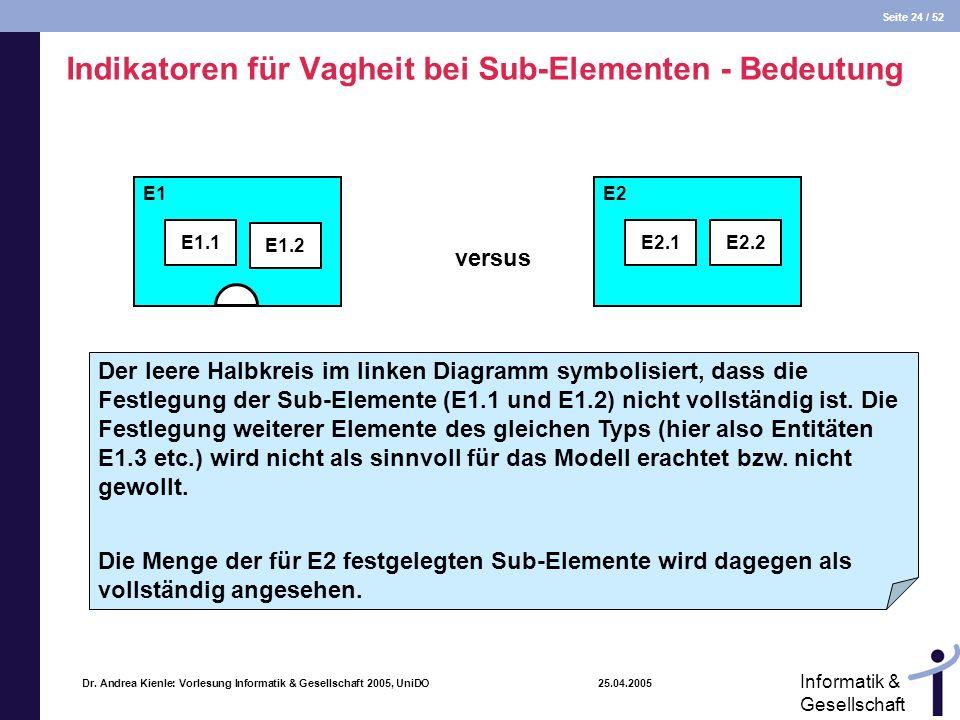 Seite 24 / 52 Informatik & Gesellschaft Dr. Andrea Kienle: Vorlesung Informatik & Gesellschaft 2005, UniDO 25.04.2005 Indikatoren für Vagheit bei Sub-