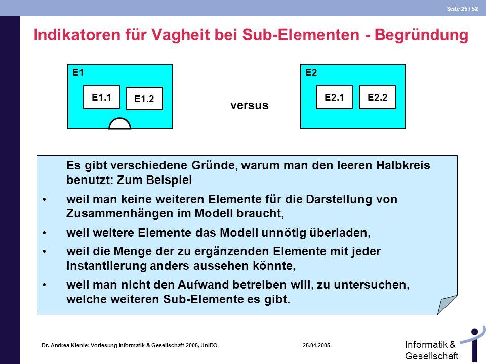 Seite 25 / 52 Informatik & Gesellschaft Dr. Andrea Kienle: Vorlesung Informatik & Gesellschaft 2005, UniDO 25.04.2005 E2 E2.1E2.2 E1 E1.1 E1.2 versus