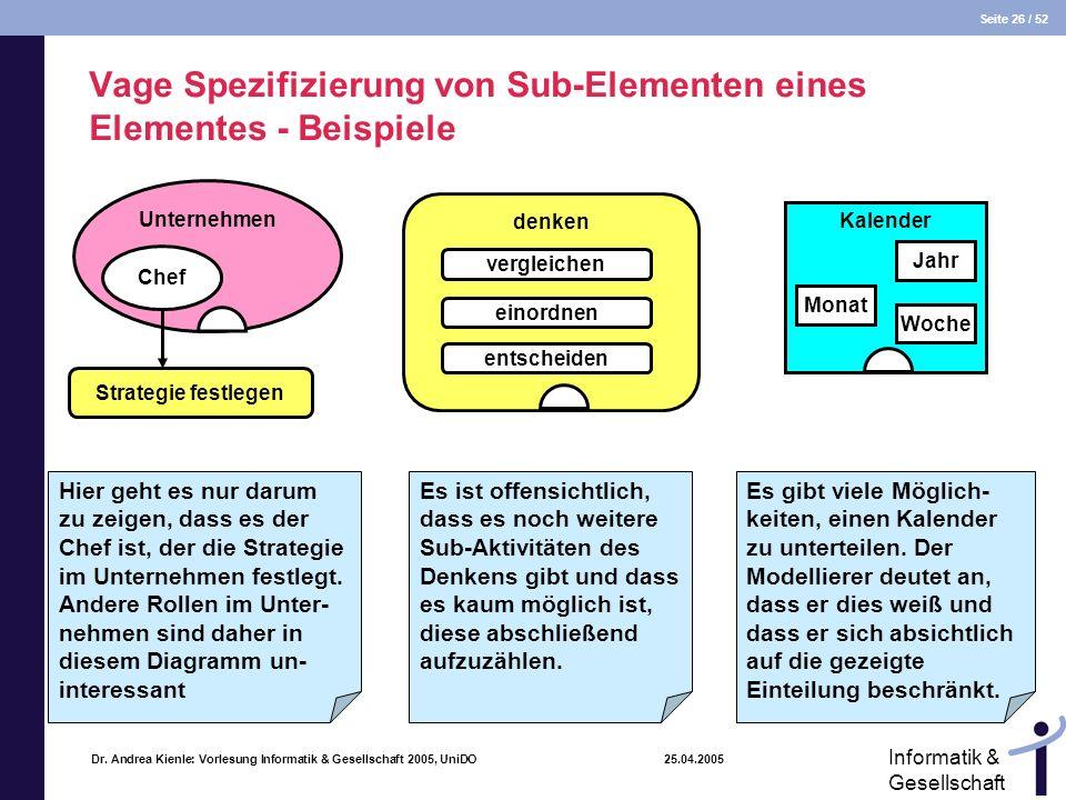Seite 26 / 52 Informatik & Gesellschaft Dr. Andrea Kienle: Vorlesung Informatik & Gesellschaft 2005, UniDO 25.04.2005 Vage Spezifizierung von Sub-Elem