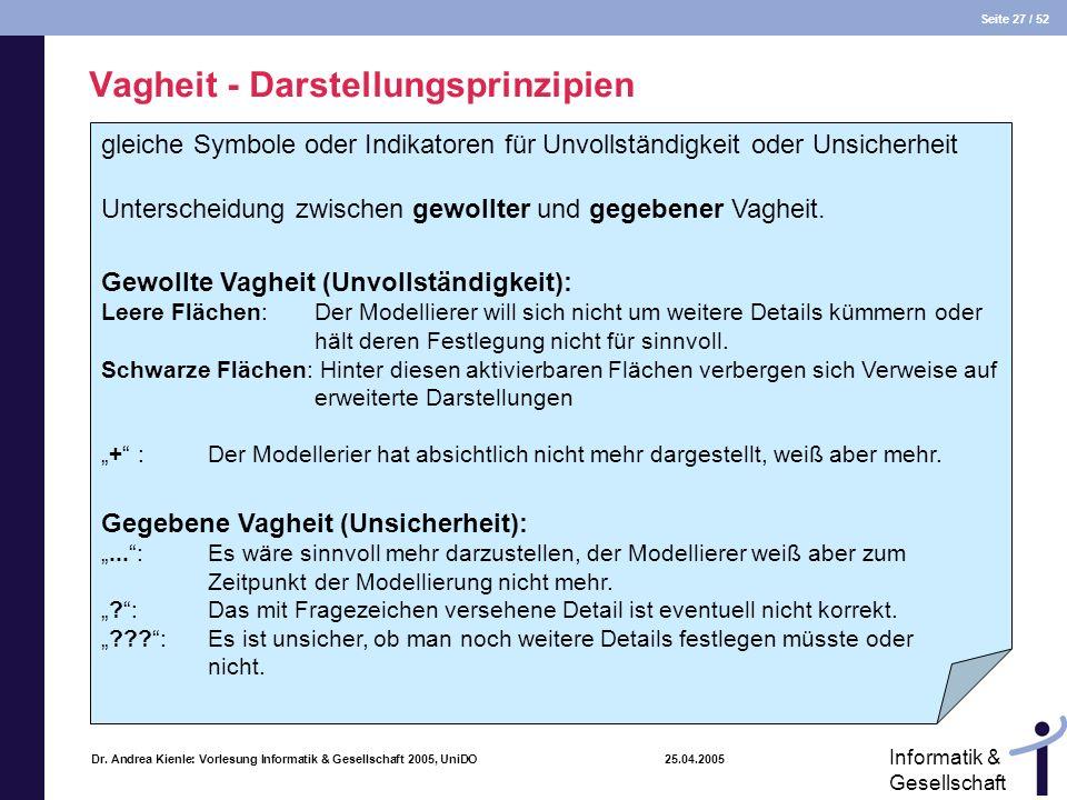Seite 27 / 52 Informatik & Gesellschaft Dr. Andrea Kienle: Vorlesung Informatik & Gesellschaft 2005, UniDO 25.04.2005 Vagheit - Darstellungsprinzipien