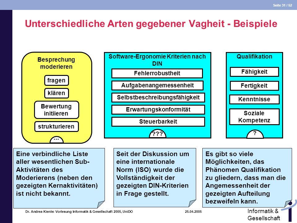 Seite 31 / 52 Informatik & Gesellschaft Dr. Andrea Kienle: Vorlesung Informatik & Gesellschaft 2005, UniDO 25.04.2005 Unterschiedliche Arten gegebener