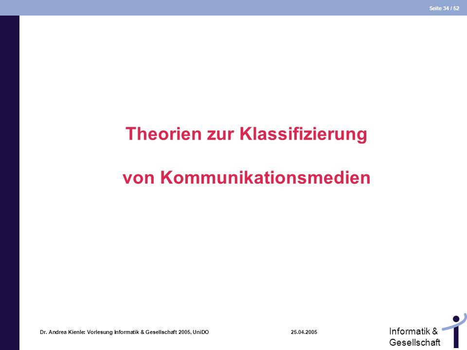 Seite 34 / 52 Informatik & Gesellschaft Dr. Andrea Kienle: Vorlesung Informatik & Gesellschaft 2005, UniDO 25.04.2005 Theorien zur Klassifizierung von