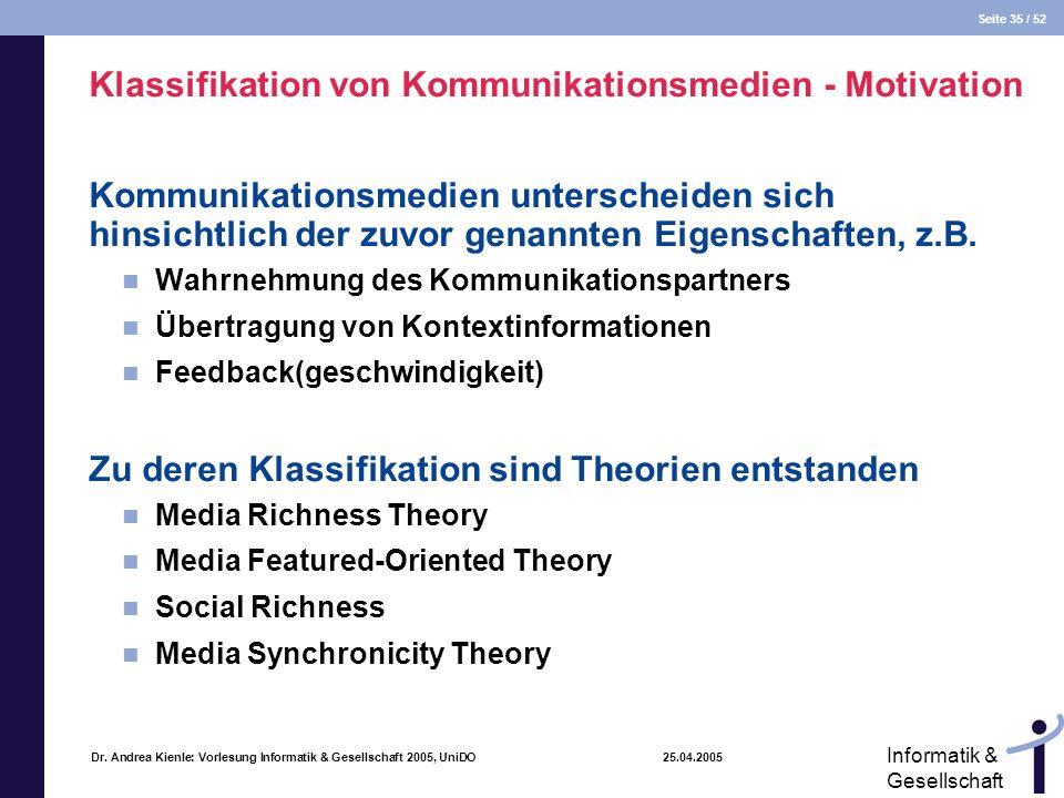 Seite 35 / 52 Informatik & Gesellschaft Dr. Andrea Kienle: Vorlesung Informatik & Gesellschaft 2005, UniDO 25.04.2005 Klassifikation von Kommunikation
