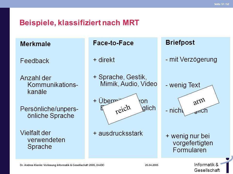 Seite 37 / 52 Informatik & Gesellschaft Dr. Andrea Kienle: Vorlesung Informatik & Gesellschaft 2005, UniDO 25.04.2005 Beispiele, klassifiziert nach MR