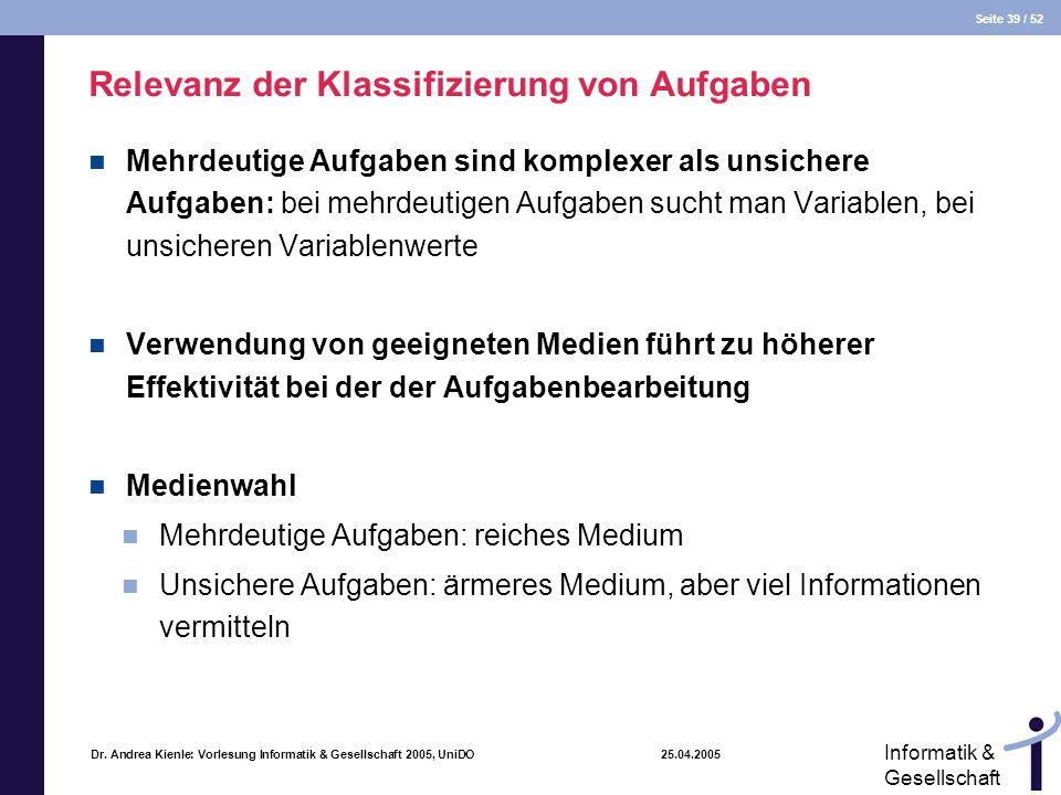 Seite 39 / 52 Informatik & Gesellschaft Dr. Andrea Kienle: Vorlesung Informatik & Gesellschaft 2005, UniDO 25.04.2005 Relevanz der Klassifizierung von