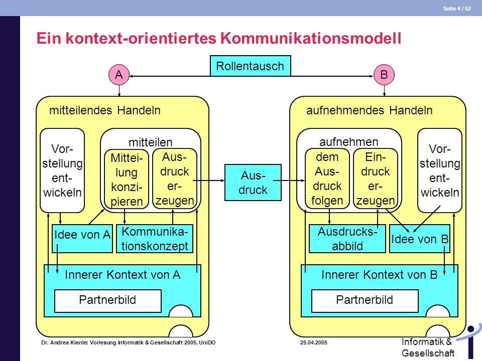 Seite 4 / 52 Informatik & Gesellschaft Dr. Andrea Kienle: Vorlesung Informatik & Gesellschaft 2005, UniDO 25.04.2005 B aufnehmendes Handeln Vor- stell