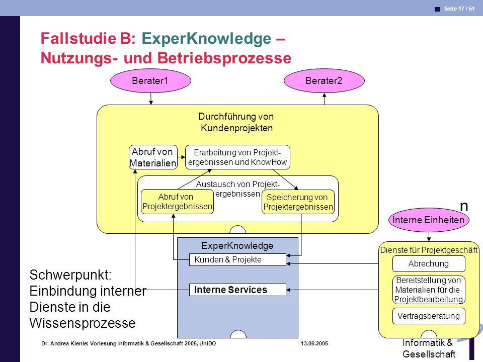 Seite 17 / 51 Informatik & Gesellschaft Dr. Andrea Kienle: Vorlesung Informatik & Gesellschaft 2005, UniDO 13.06.2005 Fallstudie B: ExperKnowledge – N