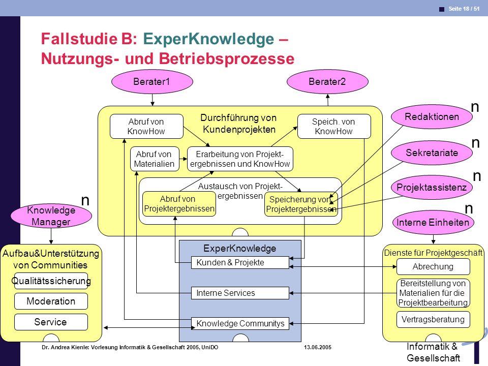 Seite 18 / 51 Informatik & Gesellschaft Dr. Andrea Kienle: Vorlesung Informatik & Gesellschaft 2005, UniDO 13.06.2005 Interne Einheiten Dienste für Pr