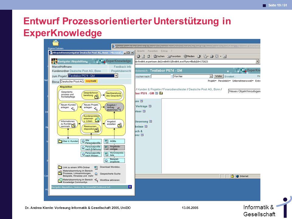 Seite 19 / 51 Informatik & Gesellschaft Dr. Andrea Kienle: Vorlesung Informatik & Gesellschaft 2005, UniDO 13.06.2005 Entwurf Prozessorientierter Unte