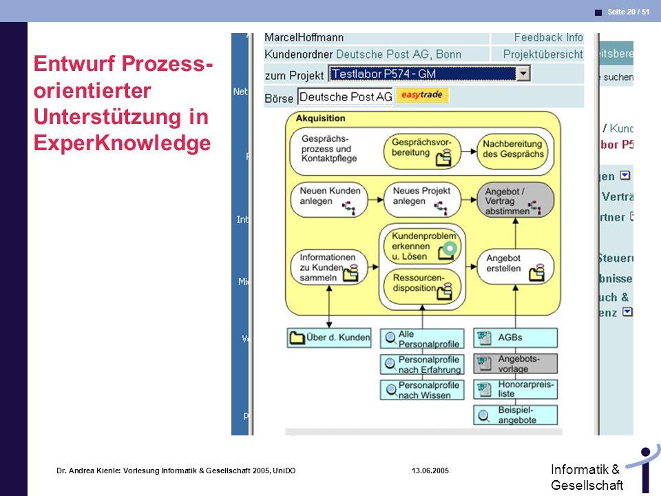 Seite 20 / 51 Informatik & Gesellschaft Dr. Andrea Kienle: Vorlesung Informatik & Gesellschaft 2005, UniDO 13.06.2005 Entwurf Prozess- orientierter Un
