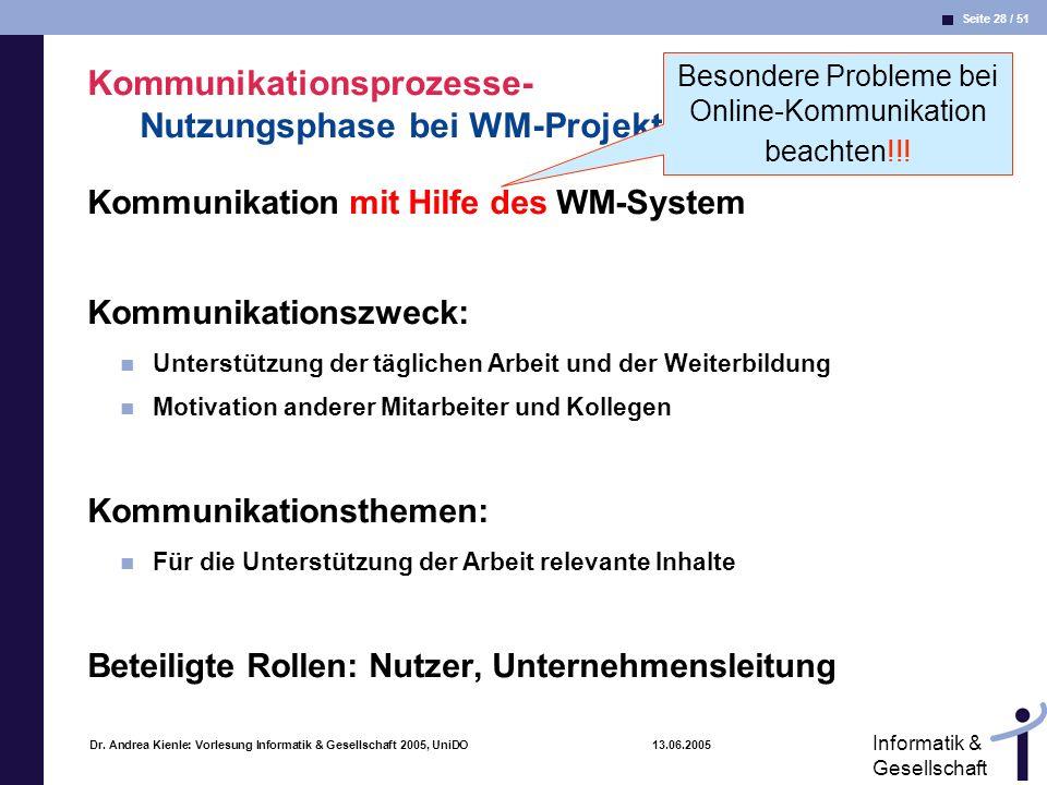 Seite 28 / 51 Informatik & Gesellschaft Dr. Andrea Kienle: Vorlesung Informatik & Gesellschaft 2005, UniDO 13.06.2005 Kommunikationsprozesse- Nutzungs