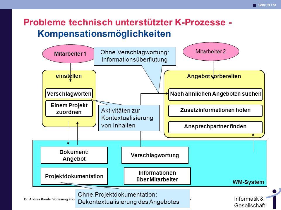 Seite 31 / 51 Informatik & Gesellschaft Dr. Andrea Kienle: Vorlesung Informatik & Gesellschaft 2005, UniDO 13.06.2005 WM-System Probleme technisch unt