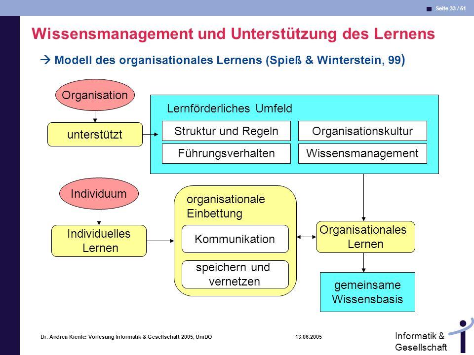 Seite 33 / 51 Informatik & Gesellschaft Dr. Andrea Kienle: Vorlesung Informatik & Gesellschaft 2005, UniDO 13.06.2005 Wissensmanagement und Unterstütz