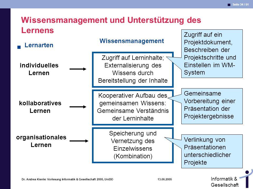 Seite 34 / 51 Informatik & Gesellschaft Dr. Andrea Kienle: Vorlesung Informatik & Gesellschaft 2005, UniDO 13.06.2005 Wissensmanagement und Unterstütz