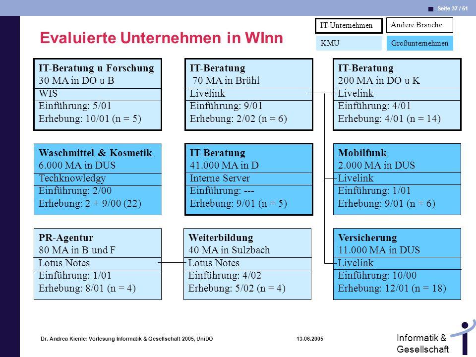 Seite 37 / 51 Informatik & Gesellschaft Dr. Andrea Kienle: Vorlesung Informatik & Gesellschaft 2005, UniDO 13.06.2005 Evaluierte Unternehmen in WInn W