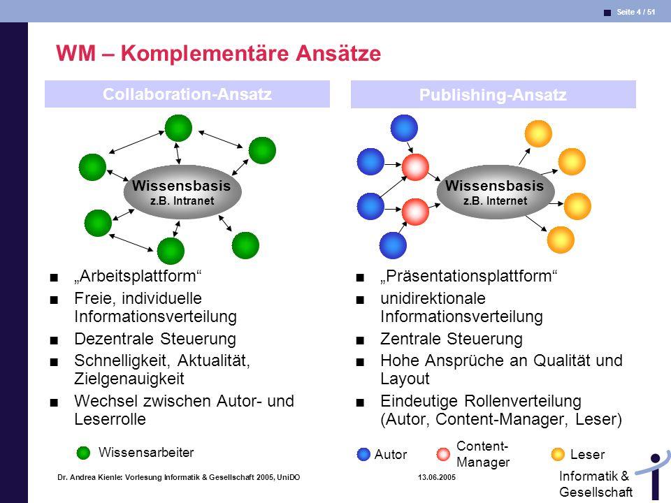 Seite 4 / 51 Informatik & Gesellschaft Dr. Andrea Kienle: Vorlesung Informatik & Gesellschaft 2005, UniDO 13.06.2005 WM – Komplementäre Ansätze Präsen