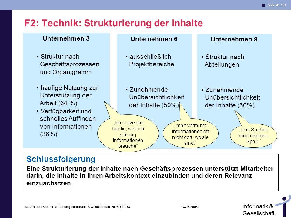 Seite 41 / 51 Informatik & Gesellschaft Dr. Andrea Kienle: Vorlesung Informatik & Gesellschaft 2005, UniDO 13.06.2005 Unternehmen 6 Unternehmen 3 F2: