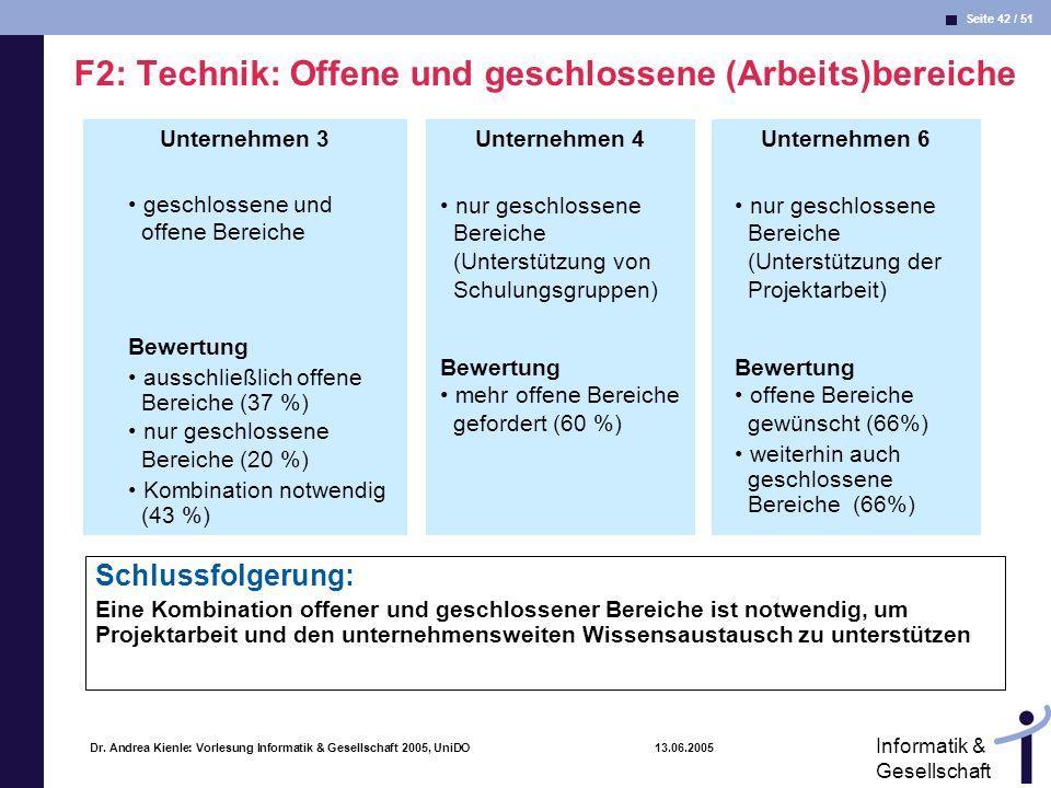 Seite 42 / 51 Informatik & Gesellschaft Dr. Andrea Kienle: Vorlesung Informatik & Gesellschaft 2005, UniDO 13.06.2005 Unternehmen 6Unternehmen 4Untern