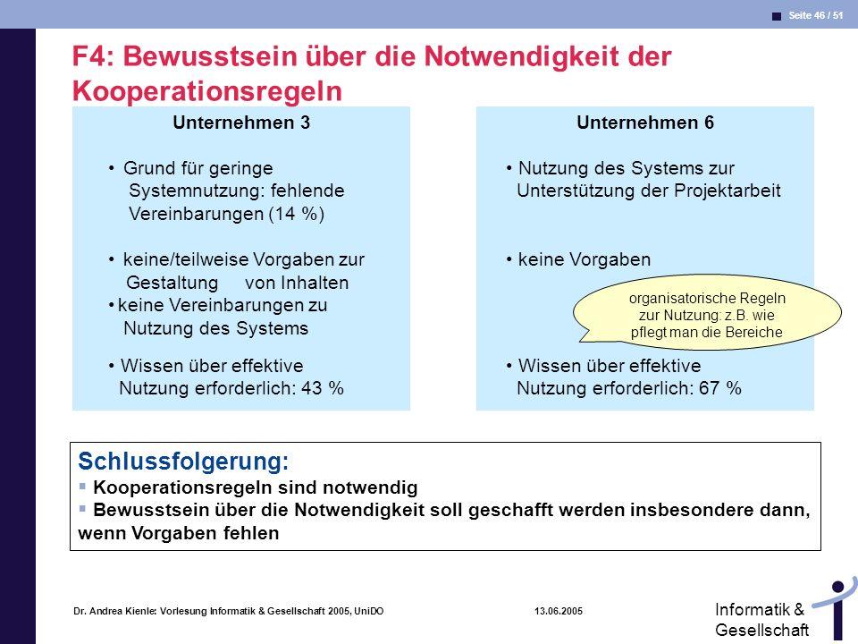 Seite 46 / 51 Informatik & Gesellschaft Dr. Andrea Kienle: Vorlesung Informatik & Gesellschaft 2005, UniDO 13.06.2005 Unternehmen 3 F4: Bewusstsein üb