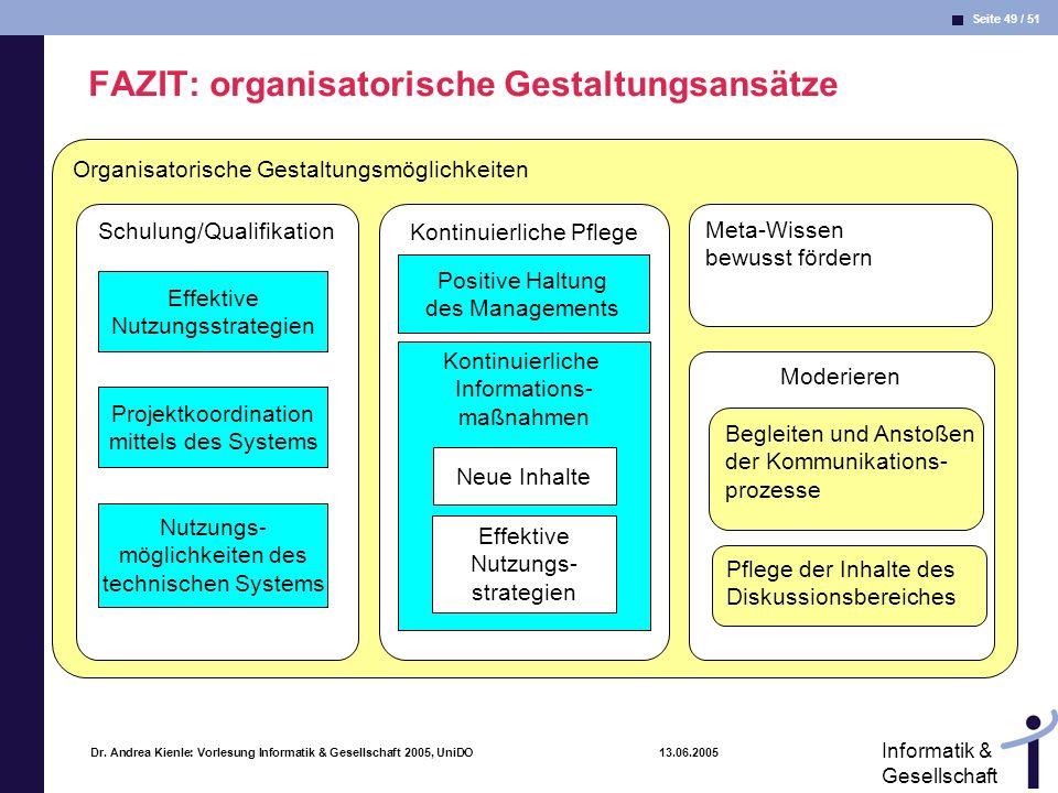 Seite 49 / 51 Informatik & Gesellschaft Dr. Andrea Kienle: Vorlesung Informatik & Gesellschaft 2005, UniDO 13.06.2005 FAZIT: organisatorische Gestaltu