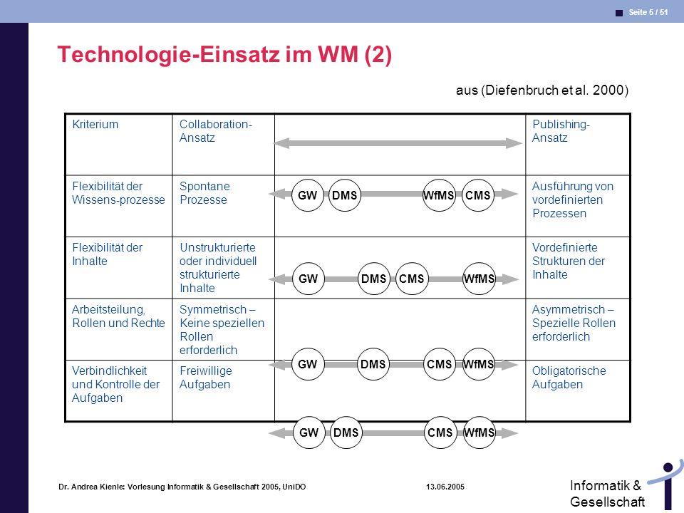 Seite 5 / 51 Informatik & Gesellschaft Dr. Andrea Kienle: Vorlesung Informatik & Gesellschaft 2005, UniDO 13.06.2005 Technologie-Einsatz im WM (2) Kri