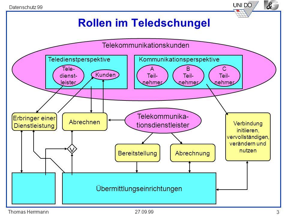Thomas Herrmann Datenschutz 99 27.09.99 3 Rollen im Teledschungel TeledienstperspektiveKommunikationsperspektive B Teil- nehmer C Teil- nehmer Telekom