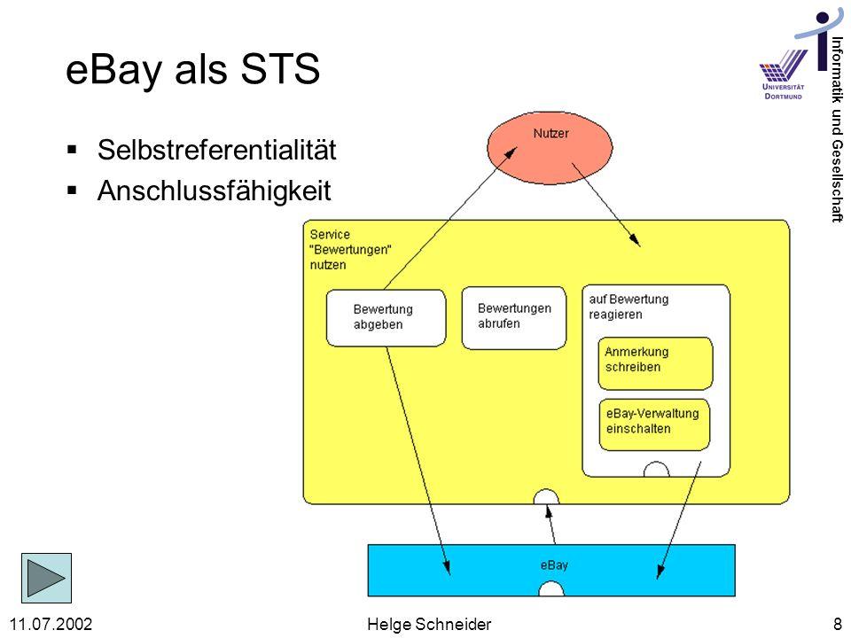 Informatik und Gesellschaft 11.07.2002Helge Schneider8 eBay als STS Selbstreferentialität Anschlussfähigkeit