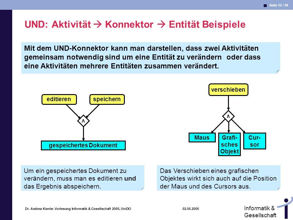 Seite 12 / 38 Informatik & Gesellschaft Dr. Andrea Kienle: Vorlesung Informatik & Gesellschaft 2005, UniDO 02.05.2005 UND: Aktivität Konnektor Entität