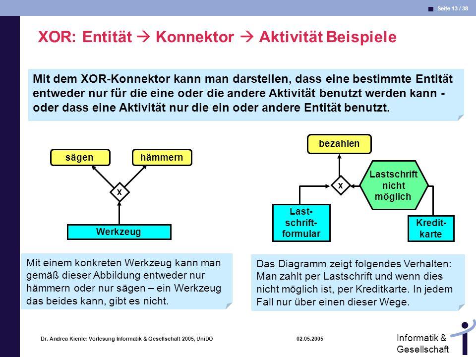 Seite 13 / 38 Informatik & Gesellschaft Dr. Andrea Kienle: Vorlesung Informatik & Gesellschaft 2005, UniDO 02.05.2005 XOR: Entität Konnektor Aktivität