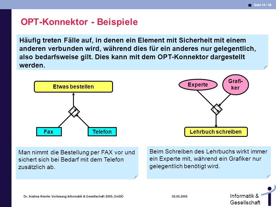 Seite 14 / 38 Informatik & Gesellschaft Dr. Andrea Kienle: Vorlesung Informatik & Gesellschaft 2005, UniDO 02.05.2005 OPT-Konnektor - Beispiele Etwas