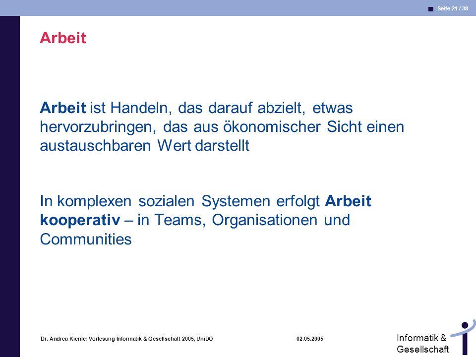 Seite 21 / 38 Informatik & Gesellschaft Dr. Andrea Kienle: Vorlesung Informatik & Gesellschaft 2005, UniDO 02.05.2005 Arbeit Arbeit ist Handeln, das d