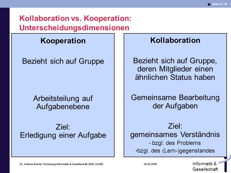 Seite 27 / 38 Informatik & Gesellschaft Dr. Andrea Kienle: Vorlesung Informatik & Gesellschaft 2005, UniDO 02.05.2005 Kollaboration vs. Kooperation: U
