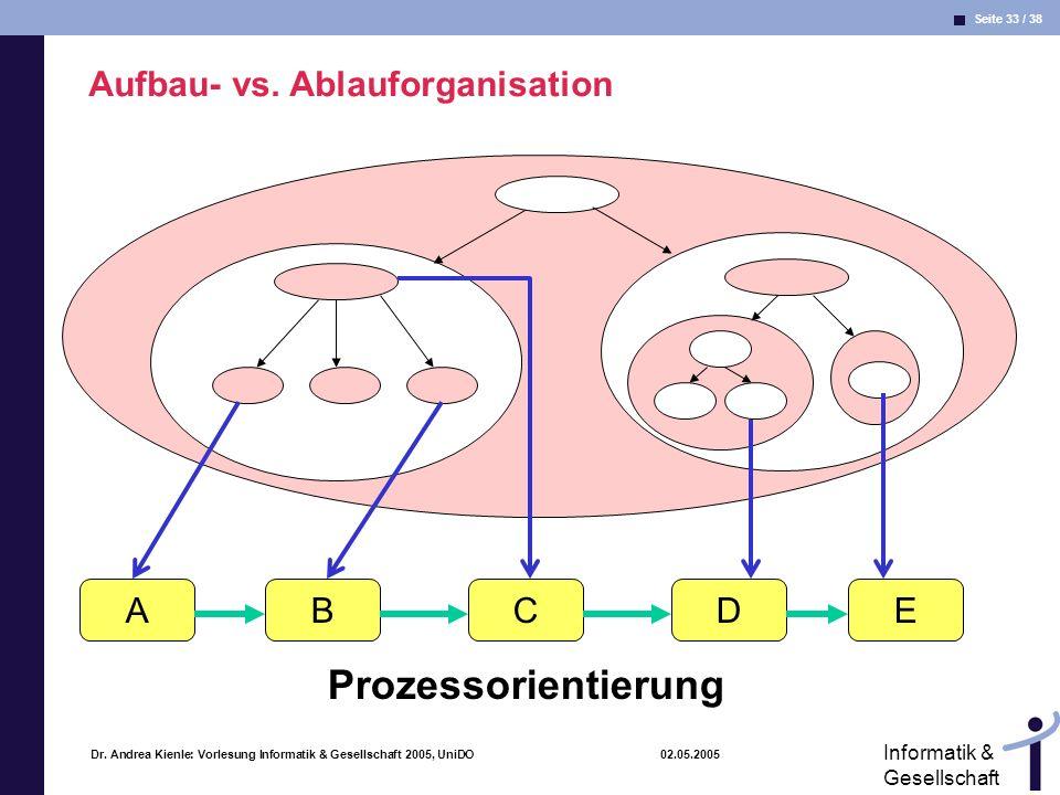 Seite 33 / 38 Informatik & Gesellschaft Dr. Andrea Kienle: Vorlesung Informatik & Gesellschaft 2005, UniDO 02.05.2005 AB C D E Prozessorientierung Auf