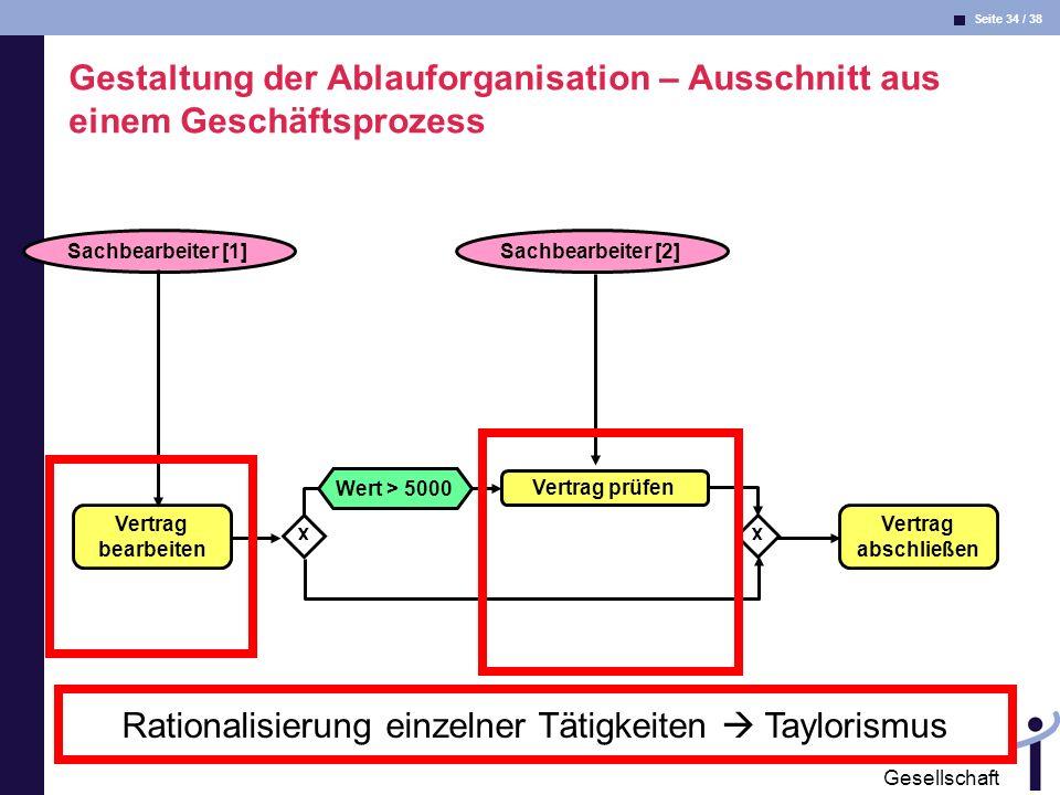 Seite 34 / 38 Informatik & Gesellschaft Dr. Andrea Kienle: Vorlesung Informatik & Gesellschaft 2005, UniDO 02.05.2005 Gestaltung der Ablauforganisatio