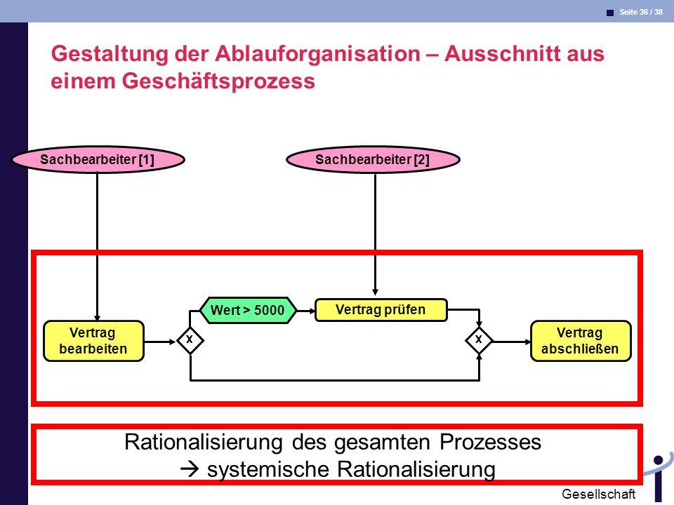 Seite 36 / 38 Informatik & Gesellschaft Dr. Andrea Kienle: Vorlesung Informatik & Gesellschaft 2005, UniDO 02.05.2005 Gestaltung der Ablauforganisatio