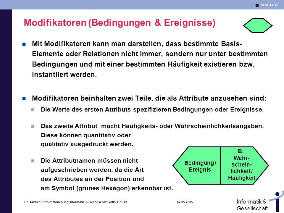 Seite 4 / 38 Informatik & Gesellschaft Dr. Andrea Kienle: Vorlesung Informatik & Gesellschaft 2005, UniDO 02.05.2005 Modifikatoren (Bedingungen & Erei