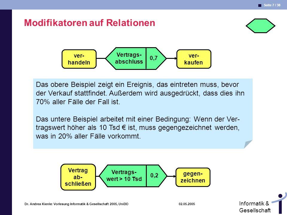 Seite 7 / 38 Informatik & Gesellschaft Dr. Andrea Kienle: Vorlesung Informatik & Gesellschaft 2005, UniDO 02.05.2005 Modifikatoren auf Relationen Vert
