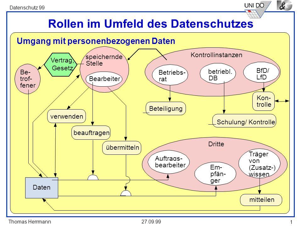 Thomas Herrmann Datenschutz 99 27.09.99 1 Dritte Kontrollinstanzen Rollen im Umfeld des Datenschutzes verwenden Kon- trolle BfD/ LfD betriebl. DB Schu
