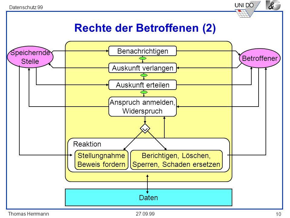 Thomas Herrmann Datenschutz 99 27.09.99 10 Rechte der Betroffenen (2) Benachrichtigen Daten Speichernde Stelle Betroffener Reaktion Berichtigen, Lösch