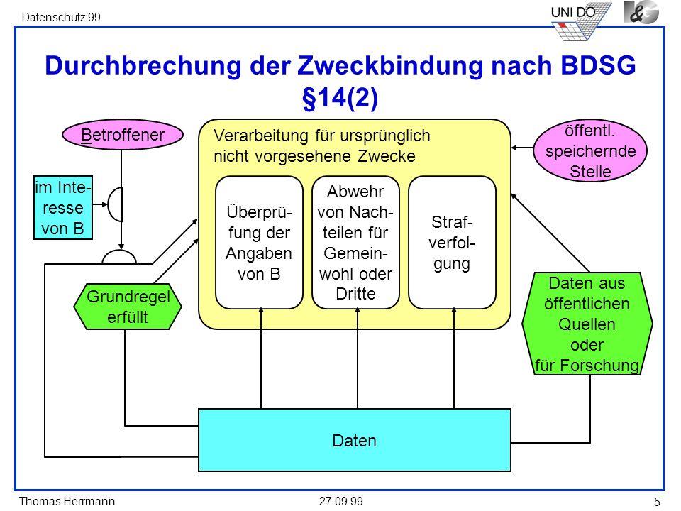 Thomas Herrmann Datenschutz 99 27.09.99 5 Verarbeitung für ursprünglich nicht vorgesehene Zwecke Durchbrechung der Zweckbindung nach BDSG §14(2) Daten Grundregel erfüllt Überprü- fung der Angaben von B Abwehr von Nach- teilen für Gemein- wohl oder Dritte Straf- verfol- gung öffentl.