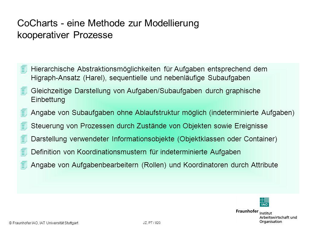 © Fraunhofer IAO, IAT Universität Stuttgart JZ, PT / 820 CoCharts - eine Methode zur Modellierung kooperativer Prozesse Hierarchische Abstraktionsmögl