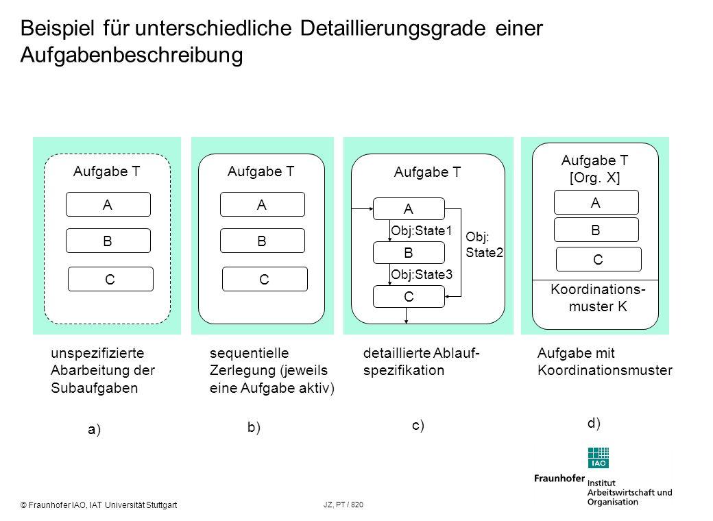 © Fraunhofer IAO, IAT Universität Stuttgart JZ, PT / 820 Beispiel für unterschiedliche Detaillierungsgrade einer Aufgabenbeschreibung Aufgabe T A B un