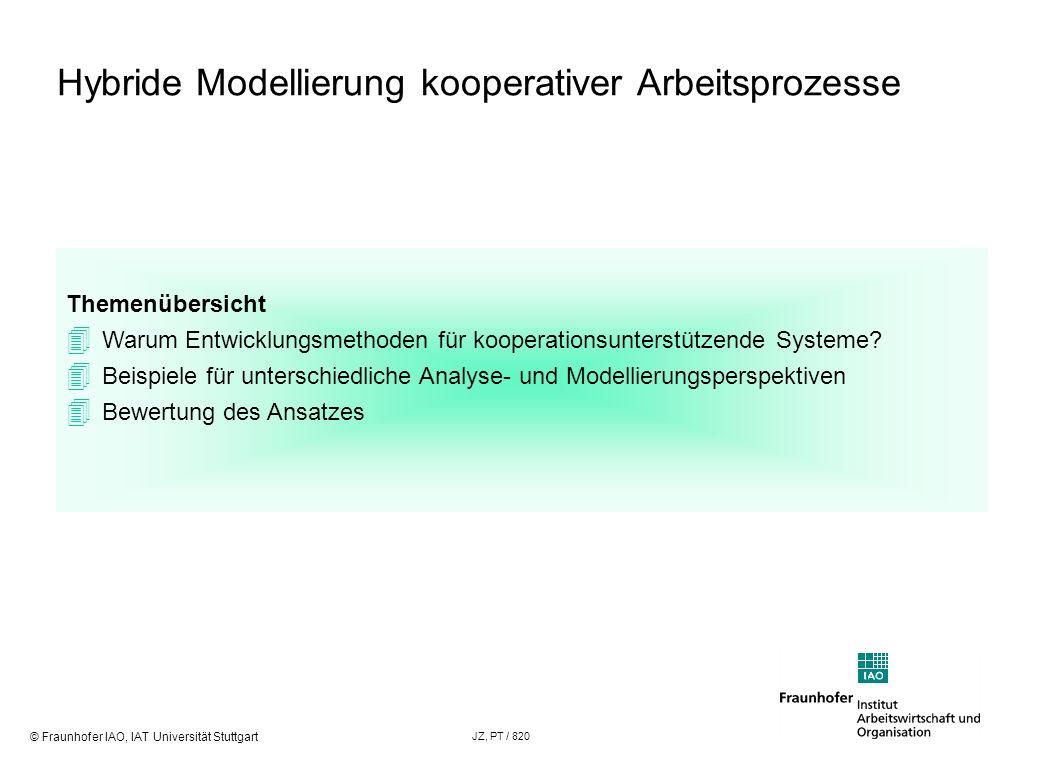 © Fraunhofer IAO, IAT Universität Stuttgart JZ, PT / 820 Hybride Modellierung kooperativer Arbeitsprozesse Themenübersicht Warum Entwicklungsmethoden