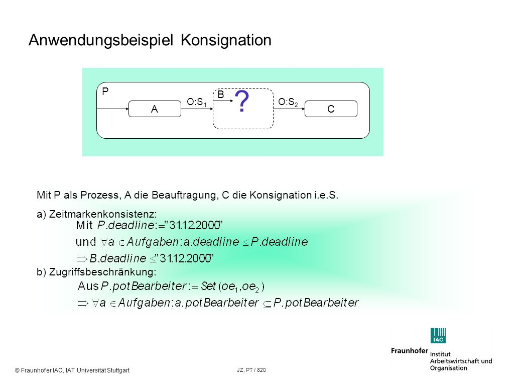 © Fraunhofer IAO, IAT Universität Stuttgart JZ, PT / 820 Anwendungsbeispiel Konsignation A O:S 1 C O:S 2 ? P Mit P als Prozess, A die Beauftragung, C