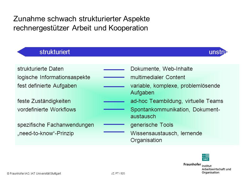 © Fraunhofer IAO, IAT Universität Stuttgart JZ, PT / 820 Beispiel für unterschiedliche Detaillierungsgrade einer Aufgabenbeschreibung Aufgabe T A B unspezifizierte Abarbeitung der Subaufgaben C Aufgabe T A B C [Org.