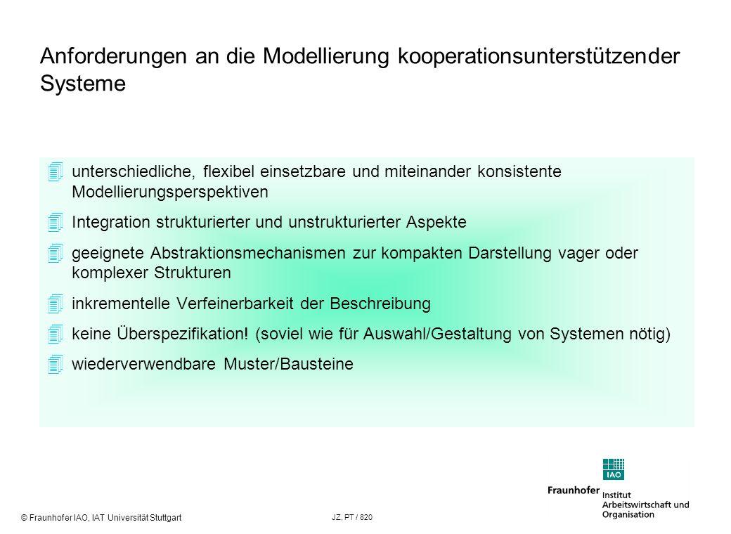 © Fraunhofer IAO, IAT Universität Stuttgart JZ, PT / 820 Anforderungen an die Modellierung kooperationsunterstützender Systeme unterschiedliche, flexi